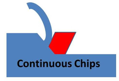 continuous chips
