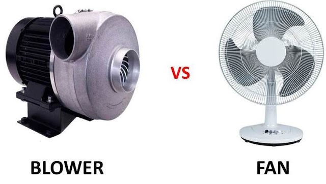 Difference Between Fan and Blower
