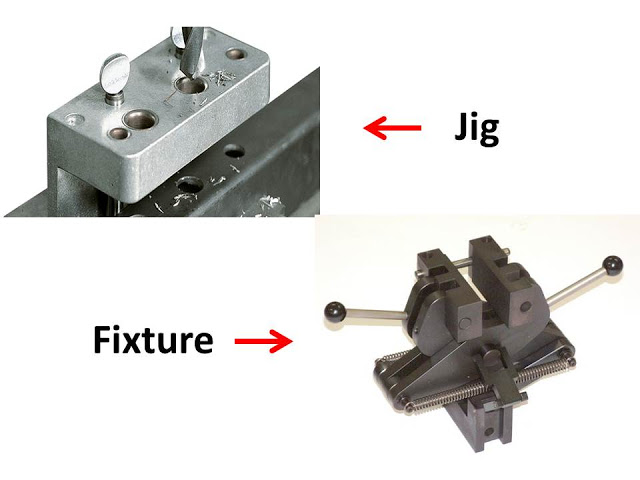 Jigs and Fixture : Working, advantages and Differences