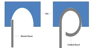 Different Sheet Metal Bending Process