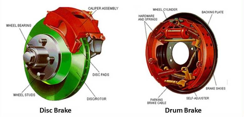 Difference between Drum Brake and Disc Brake - mech4study