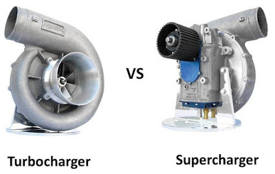 Difference Between Supercharger vs Turbocharger