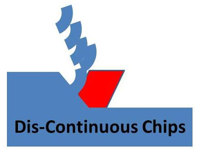 discontinuous chips