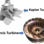 Differences between Francis and Kaplan turbines