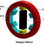 Stepper Motor : Working, Cosntruction, Types, Advantages and Disadvantages