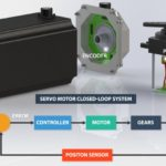 What is Servomotor and its Types?