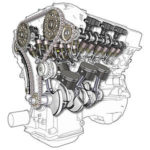General Classification of IC Engine